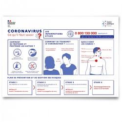 Affiche officielle « Coronavirus : Ce qu'il faut savoir » (Réf : G1542)