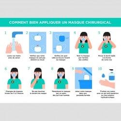 Affiche information COVID-19 « Comment bien appliquer un masque chirurgical »
