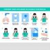 Affiche COVID-19 « Comment bien appliquer un masque chirurgical »